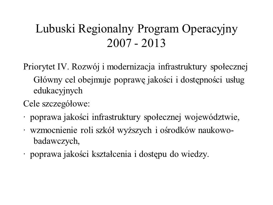 Lubuski Regionalny Program Operacyjny 2007 - 2013