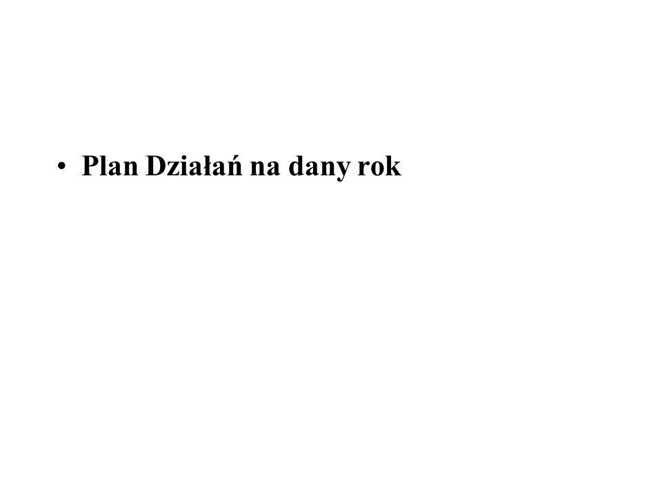 Plan Działań na dany rok