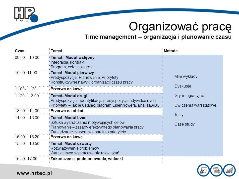 Organizować pracę Time management – organizacja i planowanie czasu