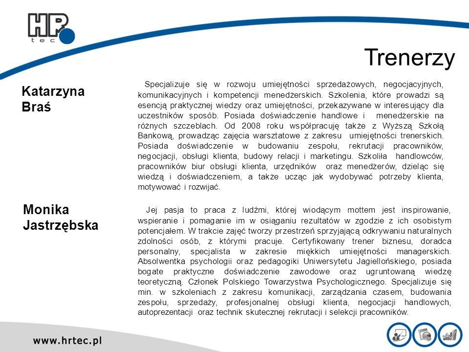 Trenerzy Katarzyna Braś Monika Jastrzębska