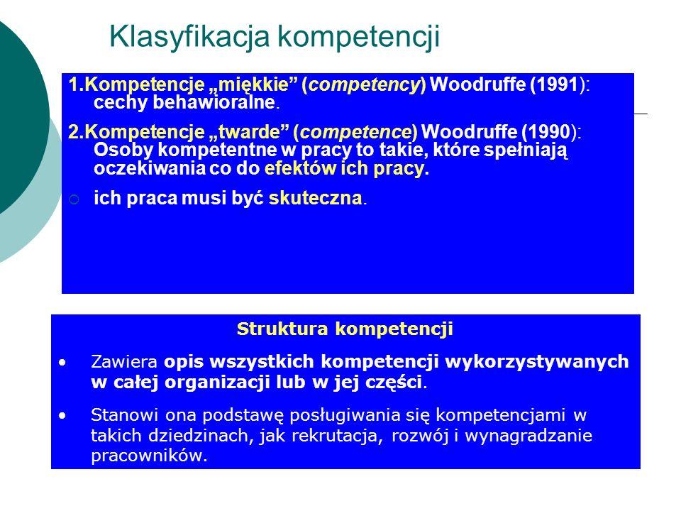 Klasyfikacja kompetencji