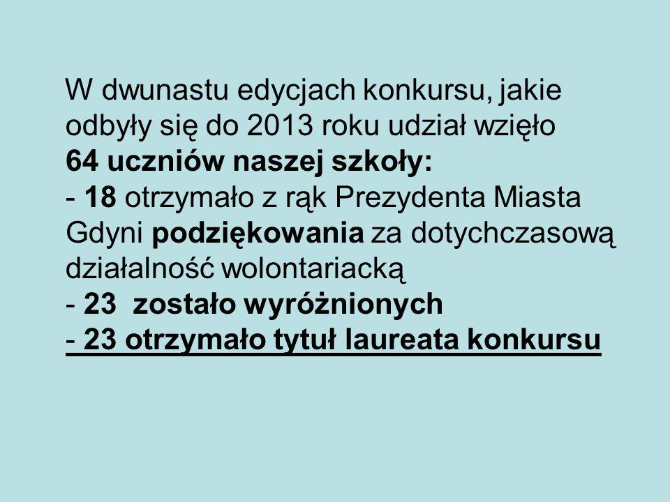 W dwunastu edycjach konkursu, jakie odbyły się do 2013 roku udział wzięło 64 uczniów naszej szkoły: - 18 otrzymało z rąk Prezydenta Miasta Gdyni podziękowania za dotychczasową działalność wolontariacką - 23 zostało wyróżnionych - 23 otrzymało tytuł laureata konkursu