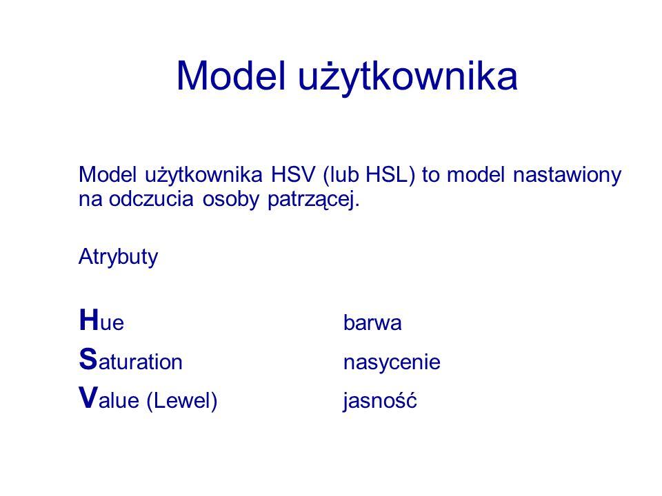 Model użytkownika Hue barwa Saturation nasycenie Value (Lewel) jasność
