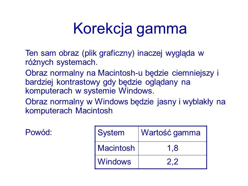 Korekcja gamma Ten sam obraz (plik graficzny) inaczej wygląda w różnych systemach.