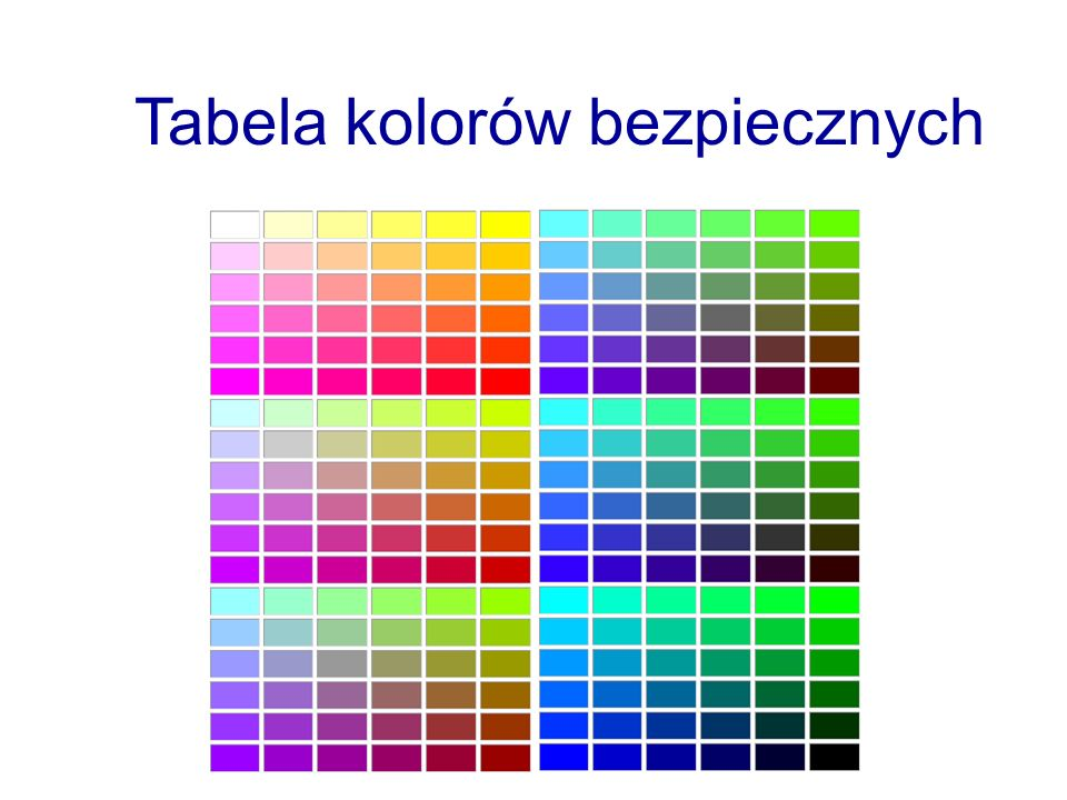 Tabela kolorów bezpiecznych