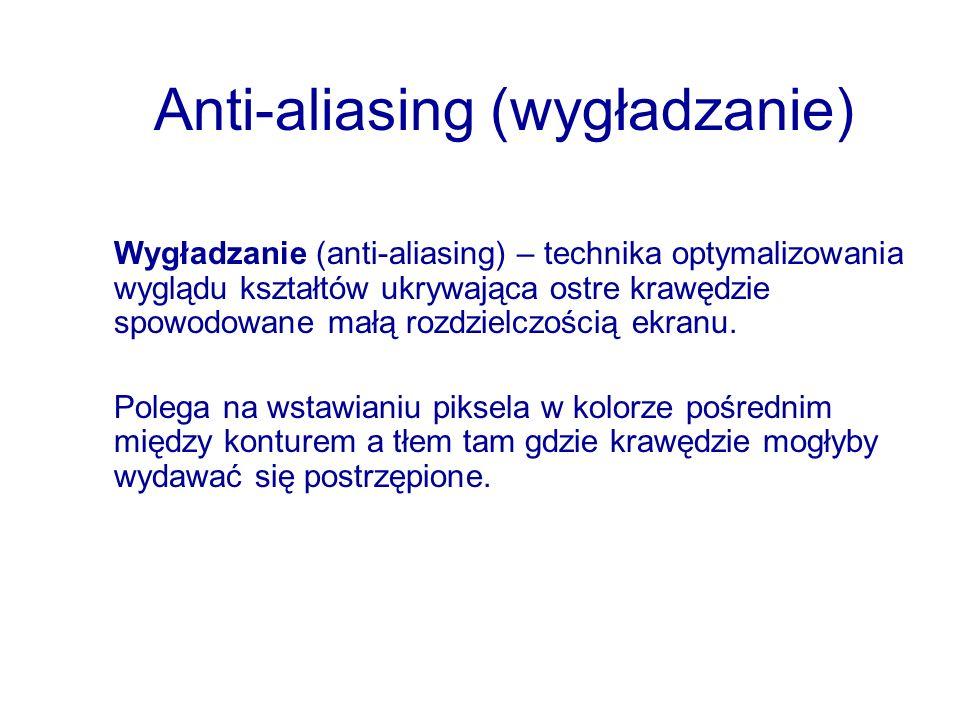 Anti-aliasing (wygładzanie)