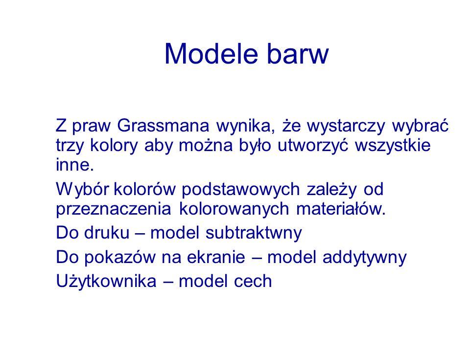 Modele barwZ praw Grassmana wynika, że wystarczy wybrać trzy kolory aby można było utworzyć wszystkie inne.