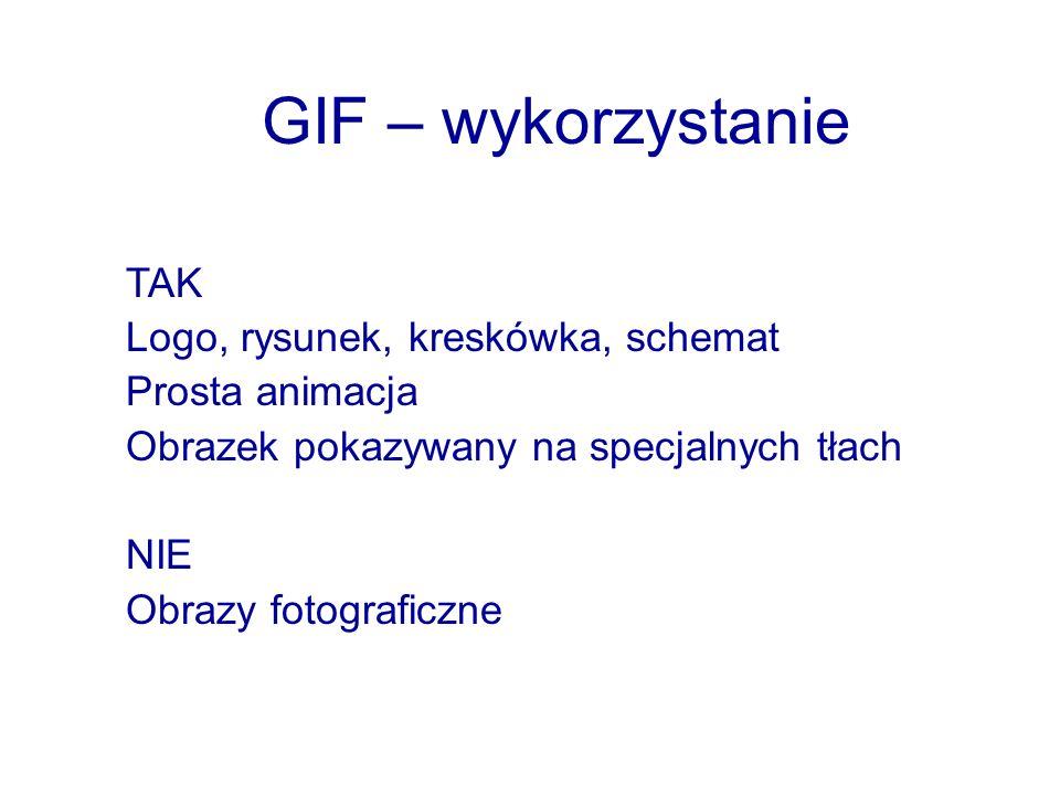 GIF – wykorzystanie TAK Logo, rysunek, kreskówka, schemat