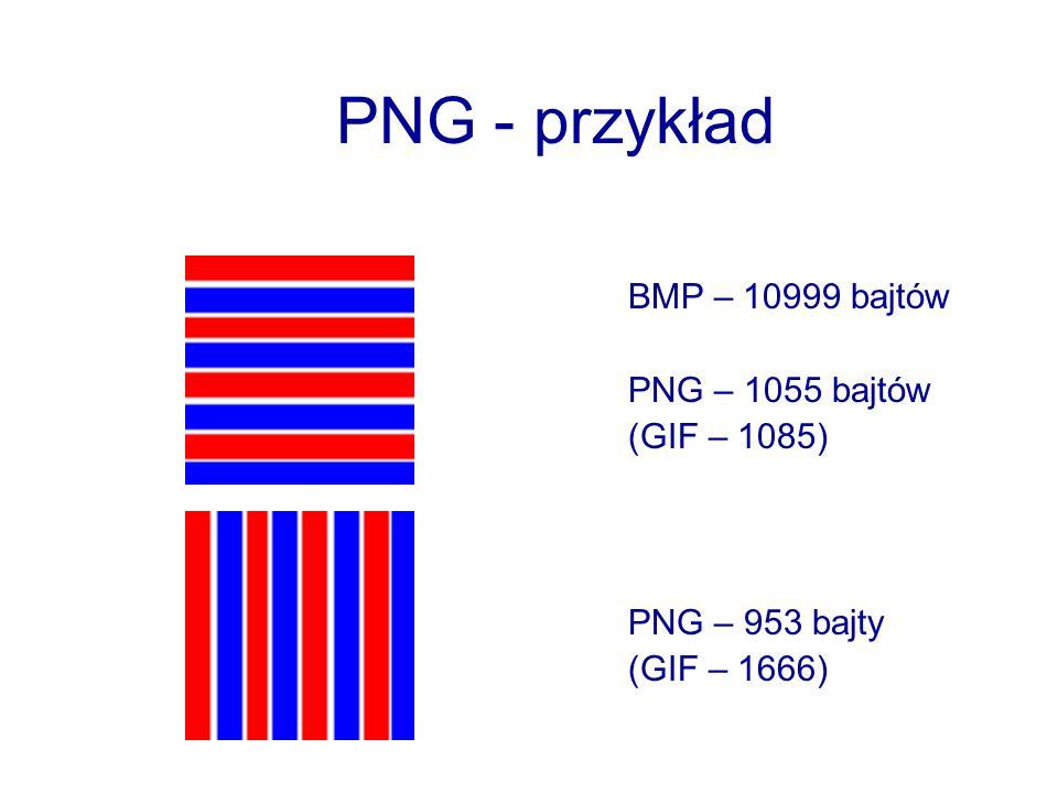 PNG - przykład BMP – 10999 bajtów PNG – 1055 bajtów (GIF – 1085)