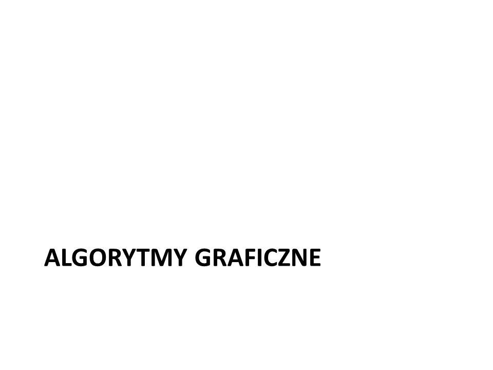 Algorytmy graficzne