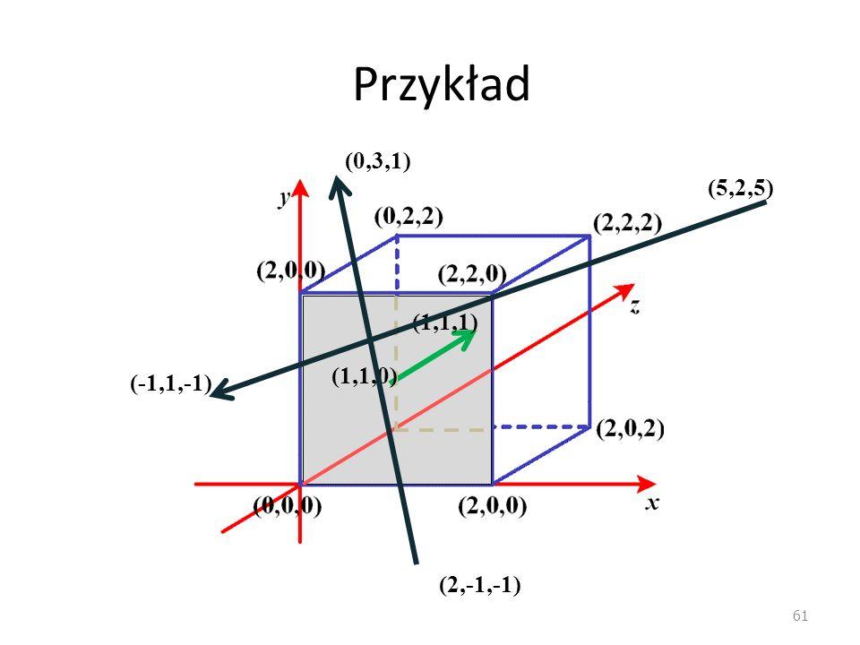Przykład (0,3,1) (5,2,5) (1,1,1) (1,1,0) (-1,1,-1) (2,-1,-1)