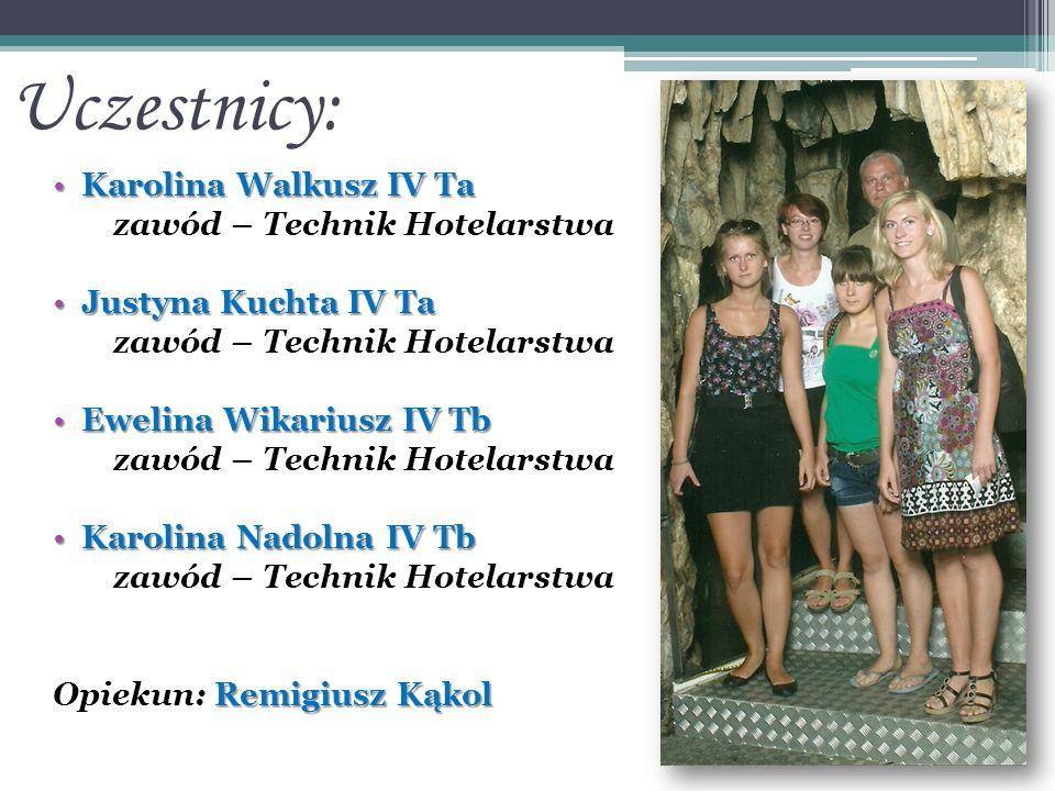 Uczestnicy: Karolina Walkusz IV Ta zawód – Technik Hotelarstwa