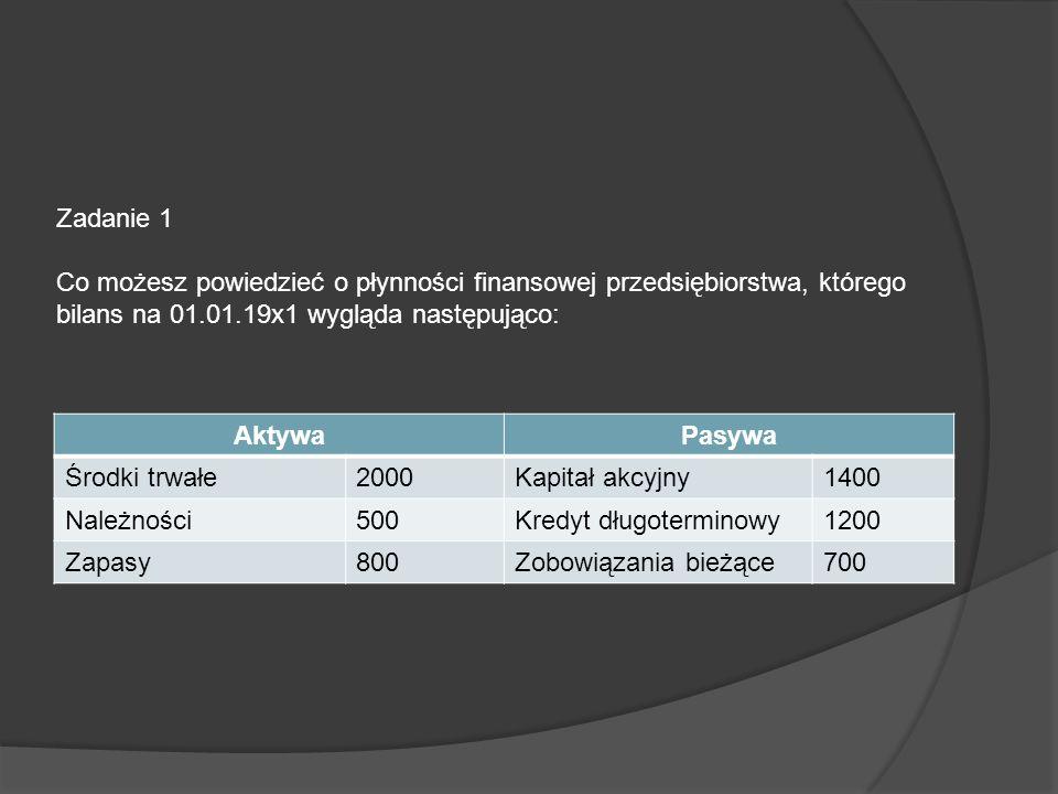 Zadanie 1 Co możesz powiedzieć o płynności finansowej przedsiębiorstwa, którego bilans na 01.01.19x1 wygląda następująco: