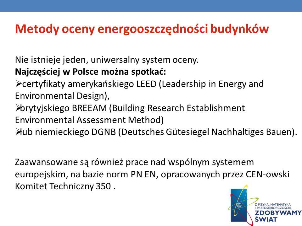 Metody oceny energooszczędności budynków