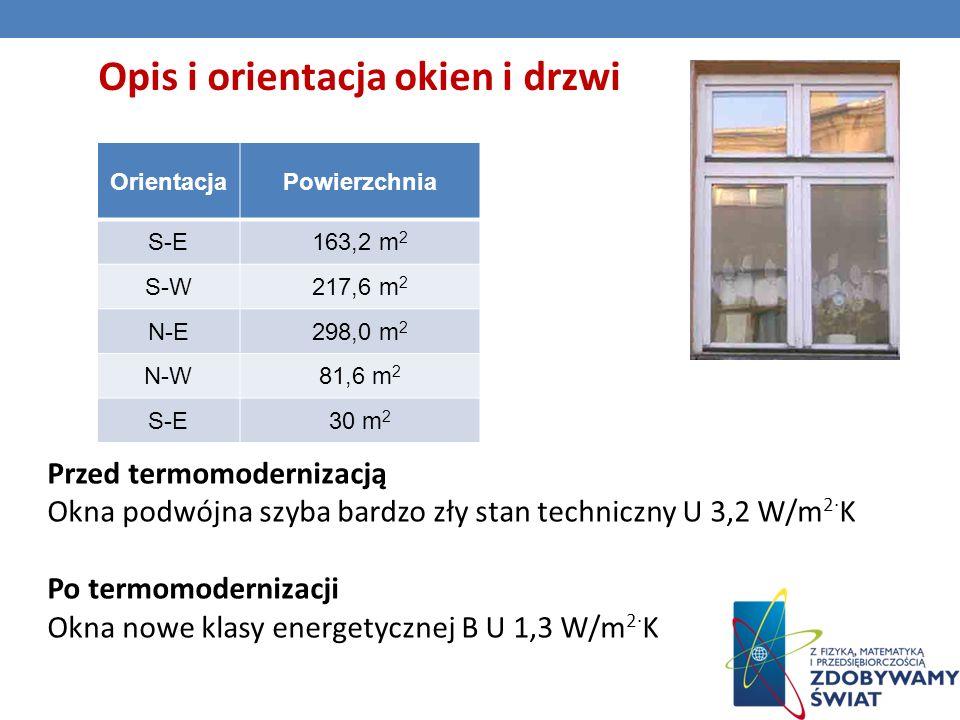 Opis i orientacja okien i drzwi