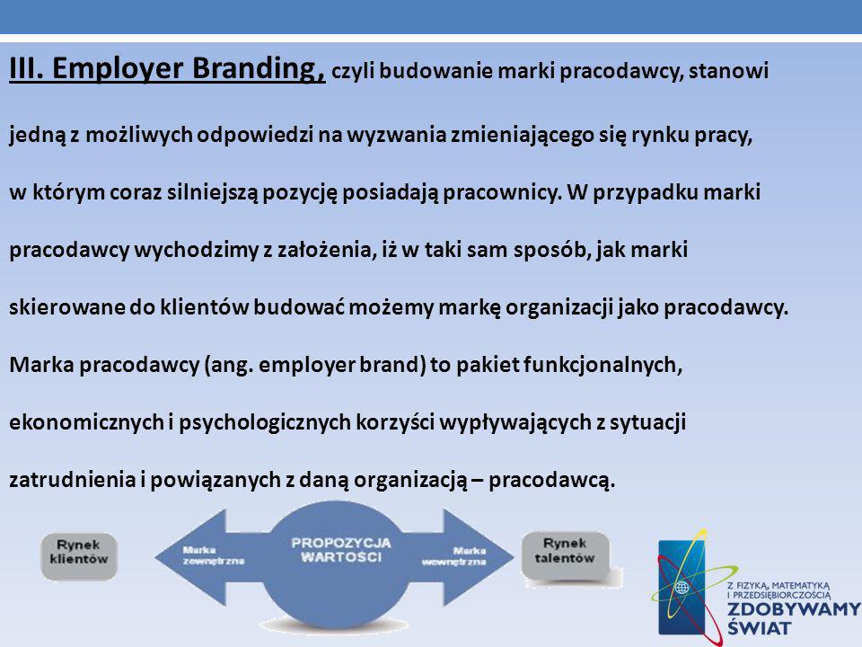 III. Employer Branding, czyli budowanie marki pracodawcy, stanowi jedną z możliwych odpowiedzi na wyzwania zmieniającego się rynku pracy,