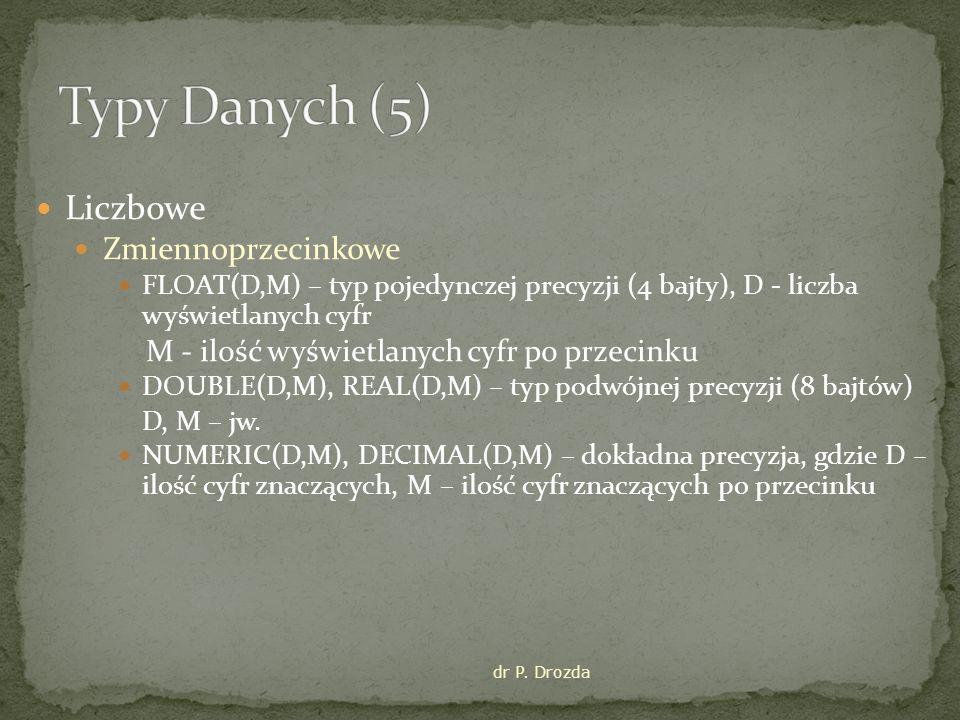 Typy Danych (5) Liczbowe Zmiennoprzecinkowe