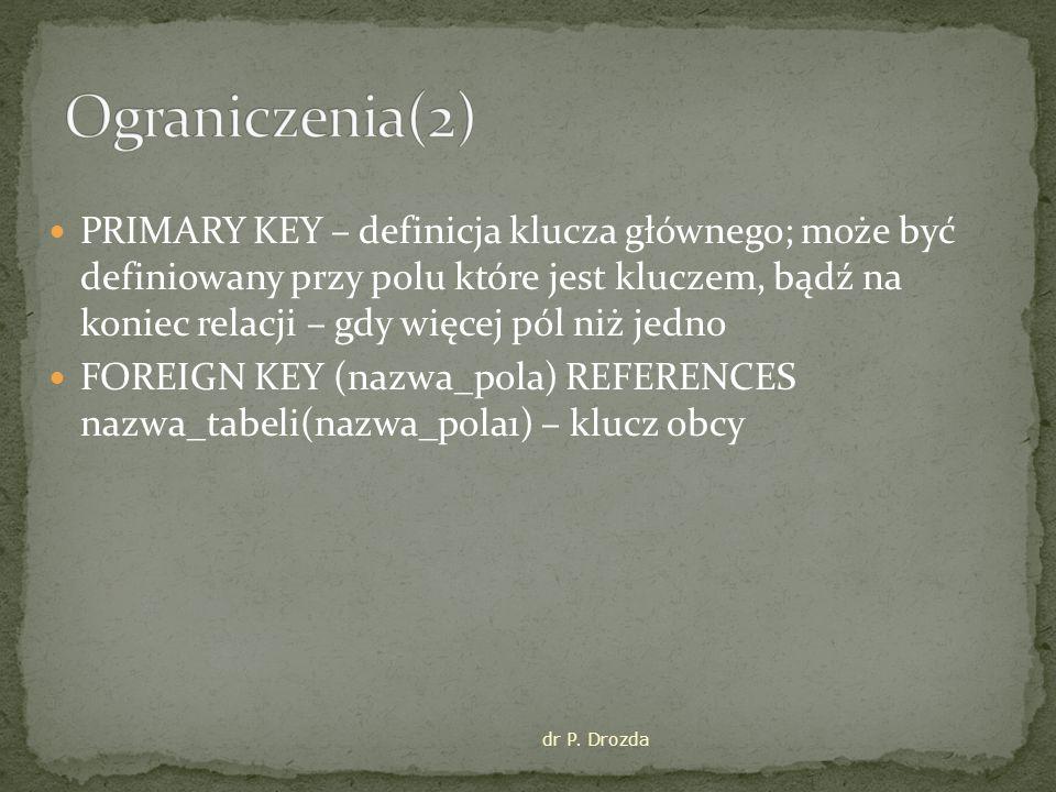 Ograniczenia(2)