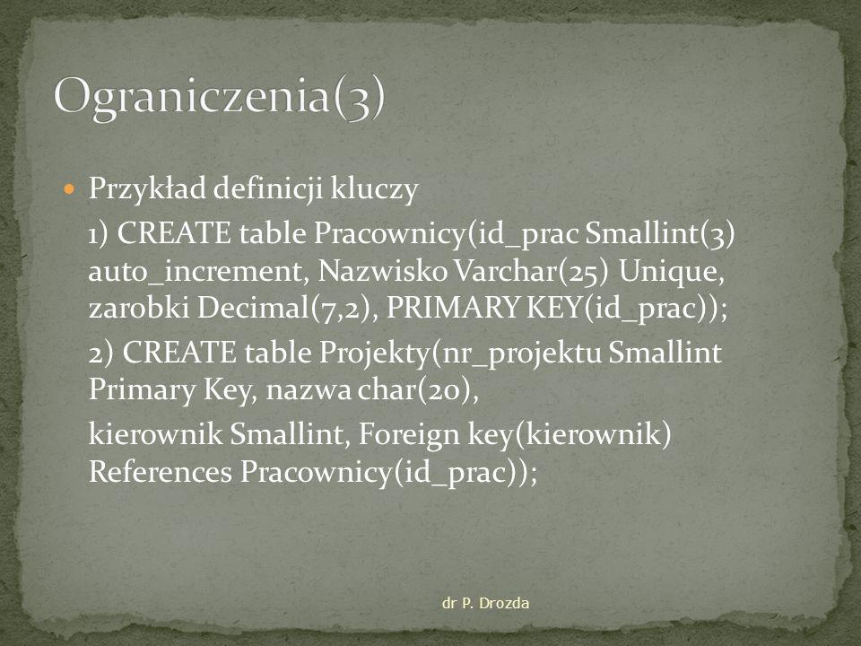 Ograniczenia(3) Przykład definicji kluczy