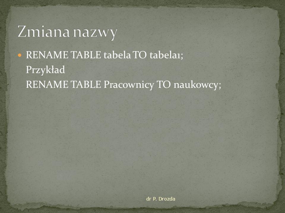 Zmiana nazwy RENAME TABLE tabela TO tabela1; Przykład