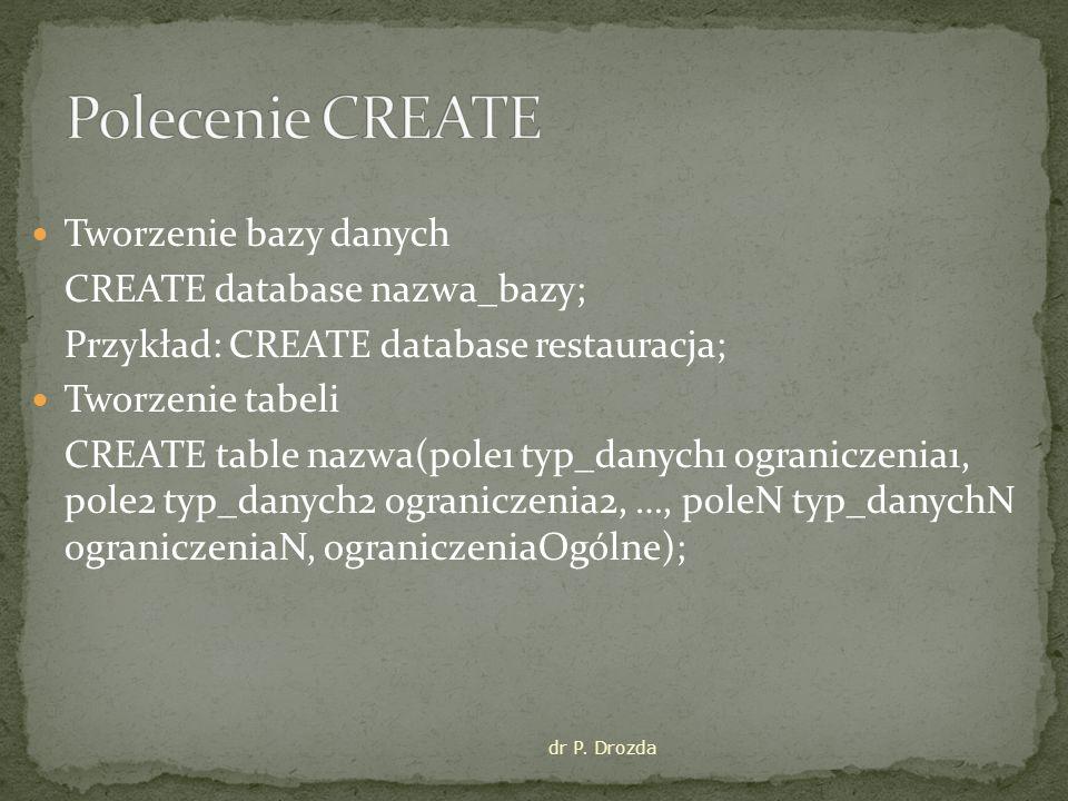 Polecenie CREATE Tworzenie bazy danych CREATE database nazwa_bazy;
