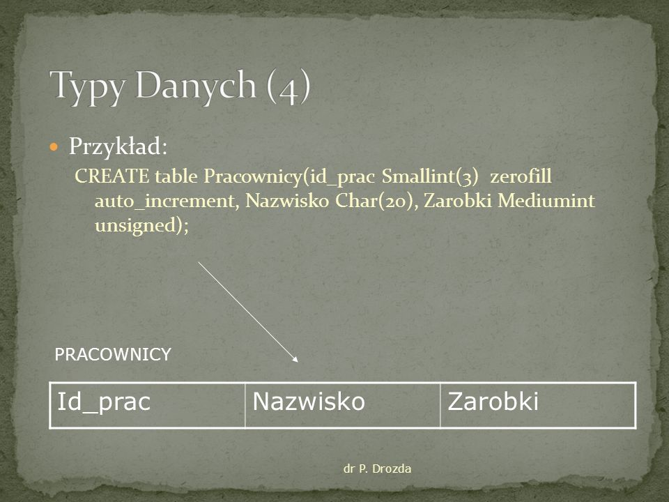 Typy Danych (4) Przykład: Id_prac Nazwisko Zarobki