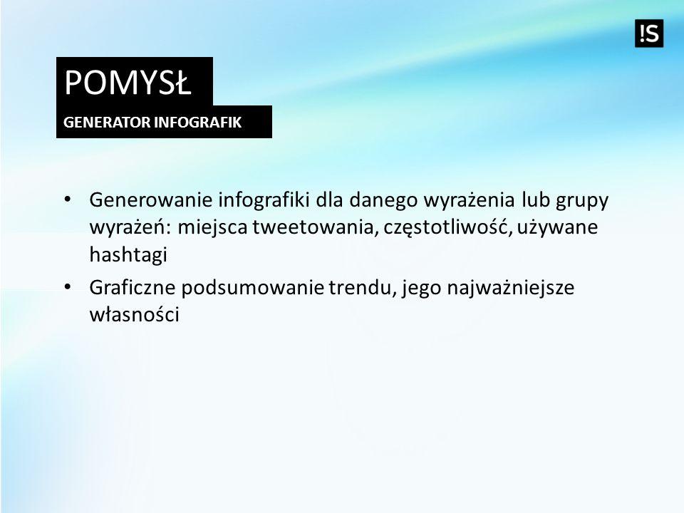 POMYSŁ Generator infografik. Generowanie infografiki dla danego wyrażenia lub grupy wyrażeń: miejsca tweetowania, częstotliwość, używane hashtagi.