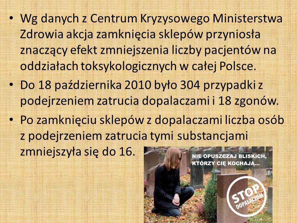 Wg danych z Centrum Kryzysowego Ministerstwa Zdrowia akcja zamknięcia sklepów przyniosła znaczący efekt zmniejszenia liczby pacjentów na oddziałach toksykologicznych w całej Polsce.