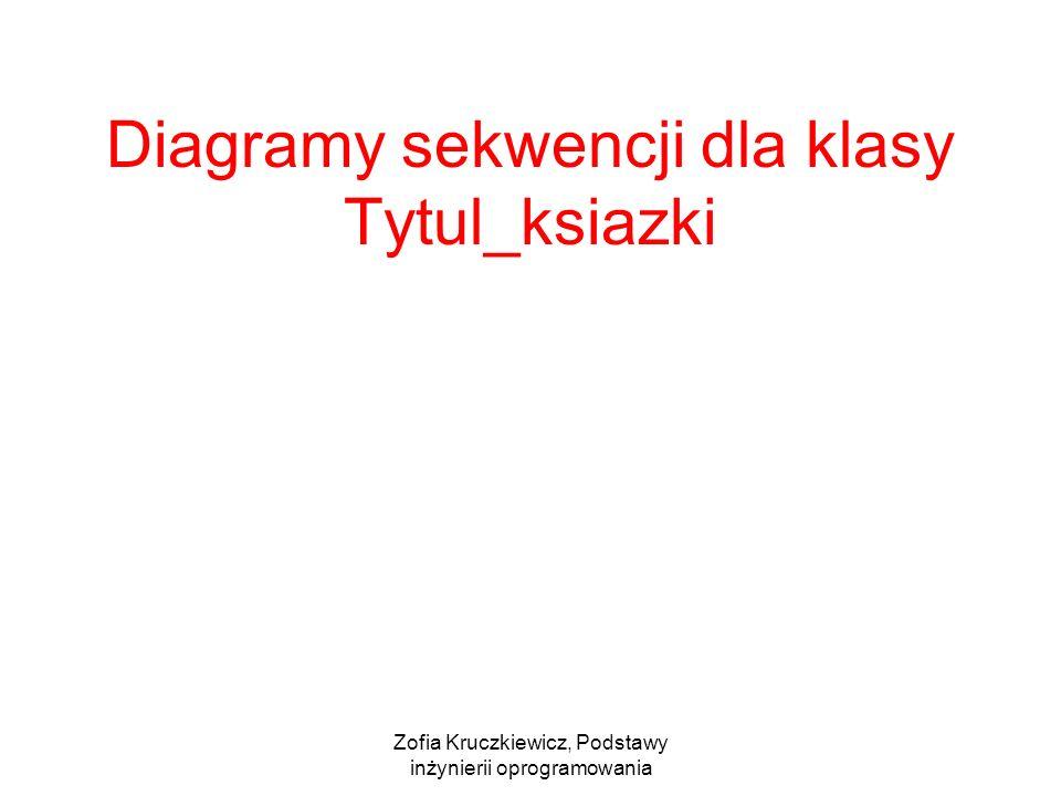 Diagramy sekwencji dla klasy Tytul_ksiazki