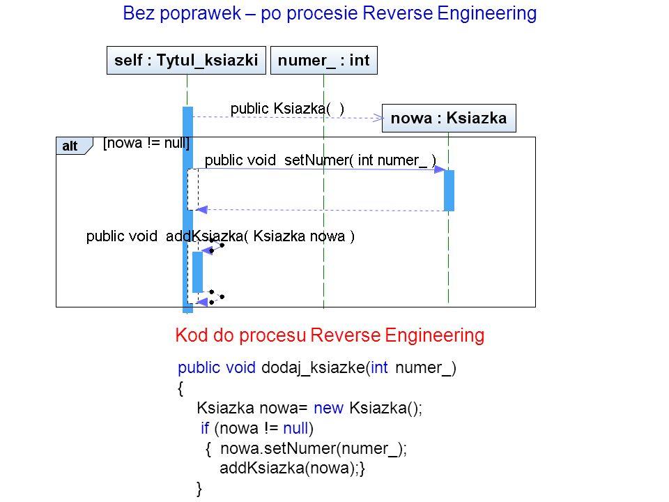 Bez poprawek – po procesie Reverse Engineering