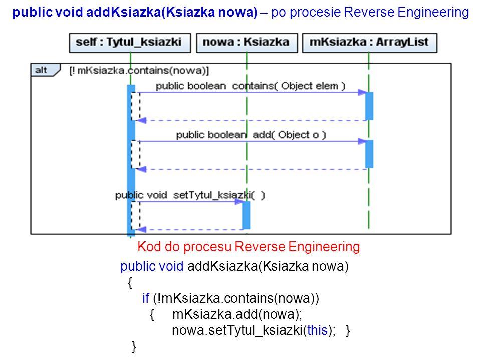 public void addKsiazka(Ksiazka nowa) – po procesie Reverse Engineering