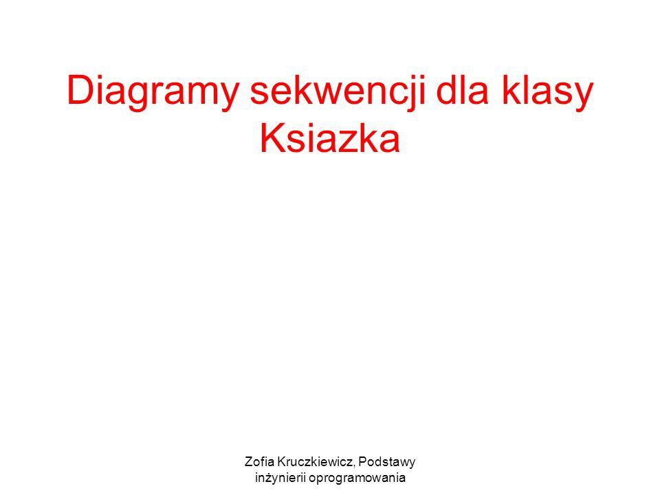 Diagramy sekwencji dla klasy Ksiazka