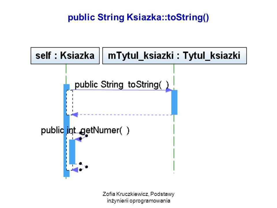 public String Ksiazka::toString()