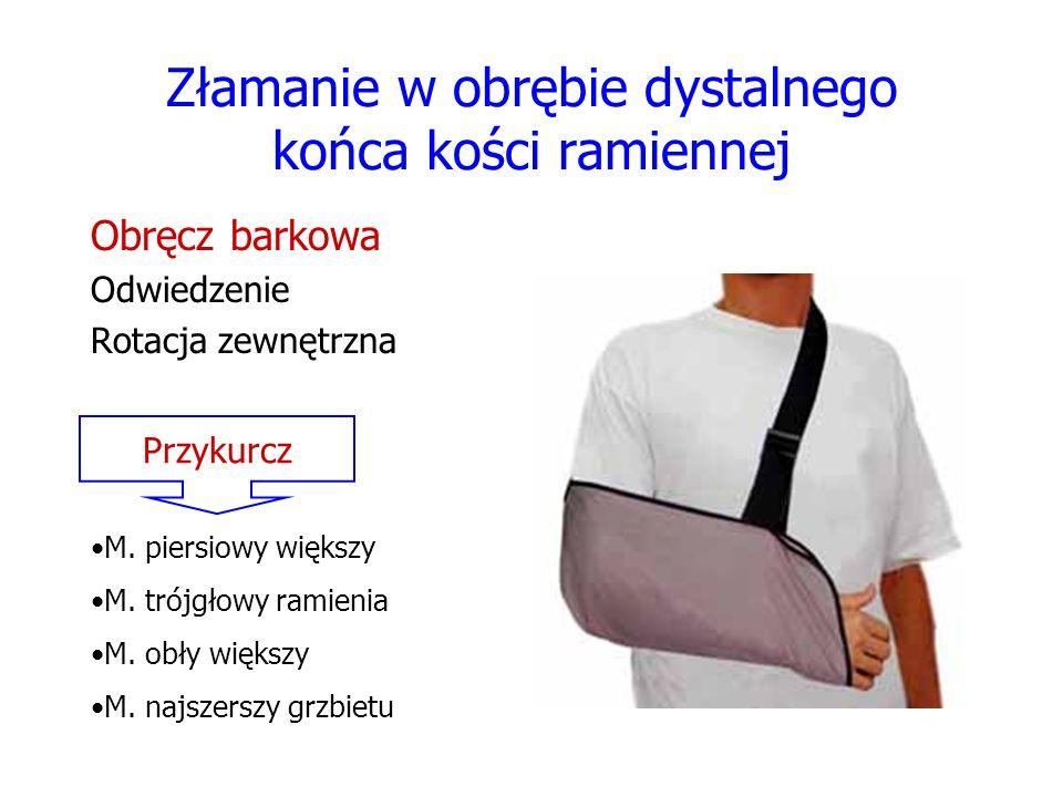 Złamanie w obrębie dystalnego końca kości ramiennej