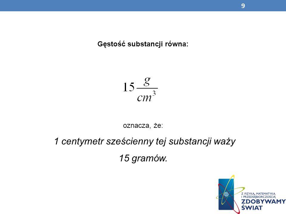 Gęstość substancji równa: