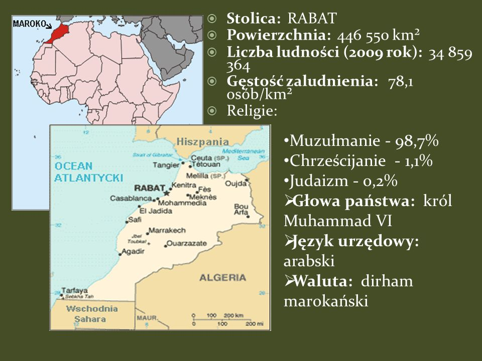 Głowa państwa: król Muhammad VI Język urzędowy: arabski
