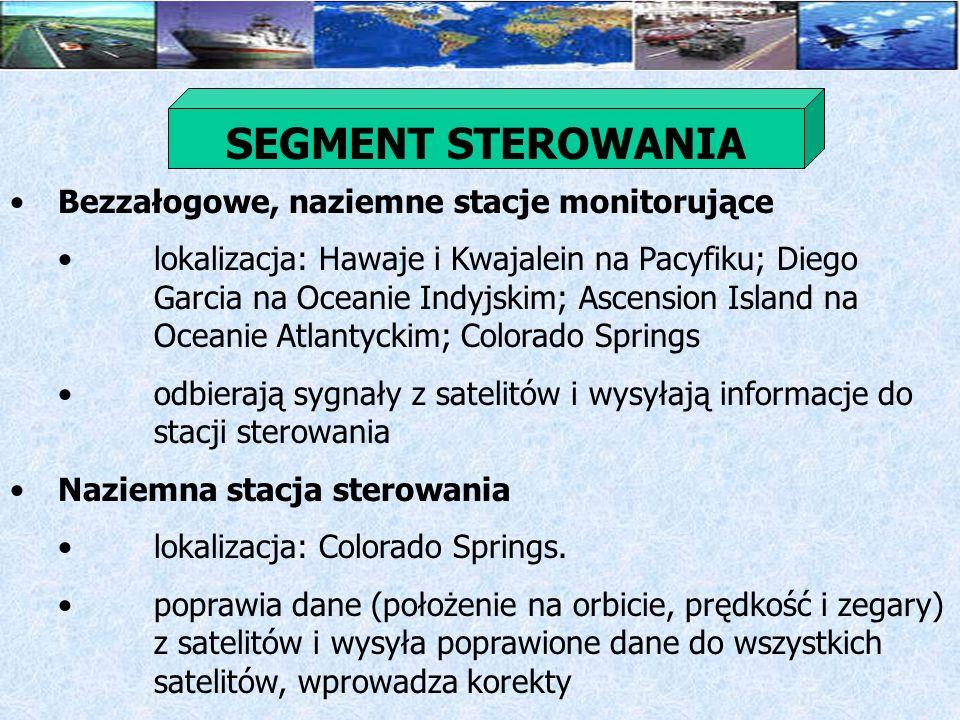 SEGMENT STEROWANIA Bezzałogowe, naziemne stacje monitorujące