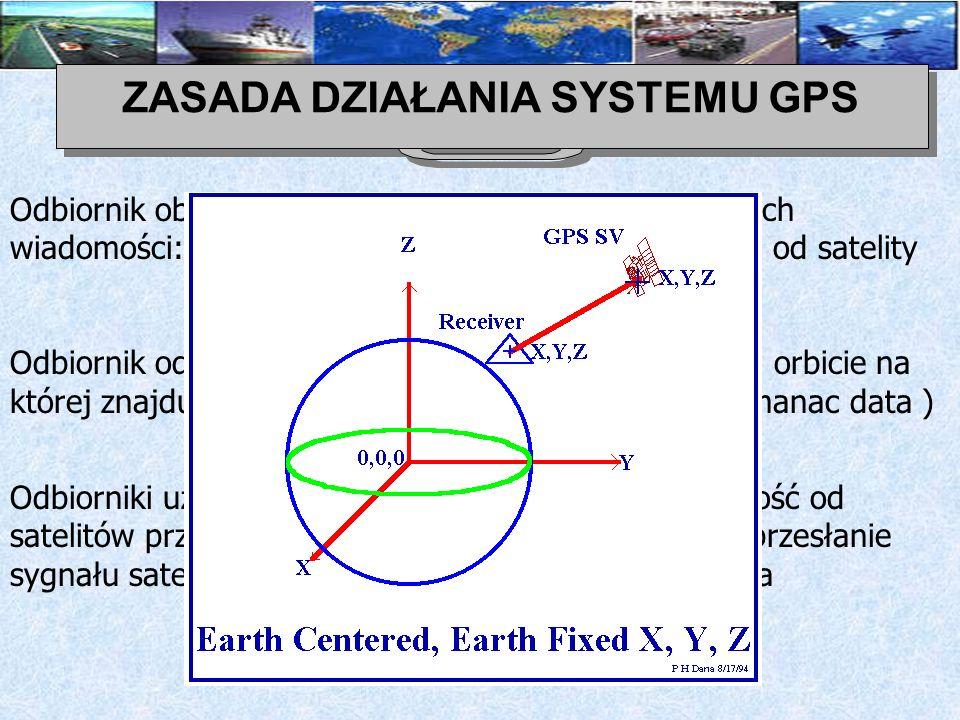 ZASADA DZIAŁANIA SYSTEMU GPS Odległości odbiornika od satelity
