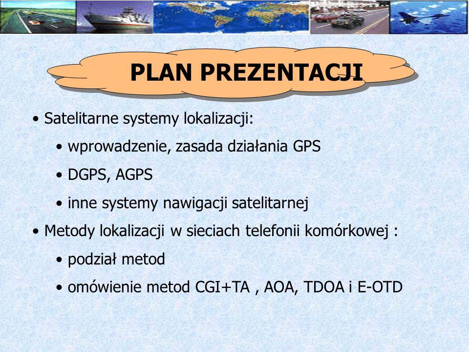 PLAN PREZENTACJI Satelitarne systemy lokalizacji: