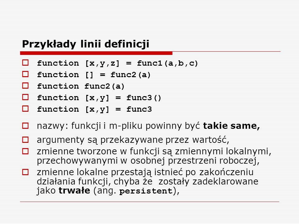 Przykłady linii definicji