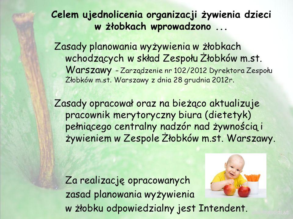 Celem ujednolicenia organizacji żywienia dzieci w żłobkach wprowadzono ...