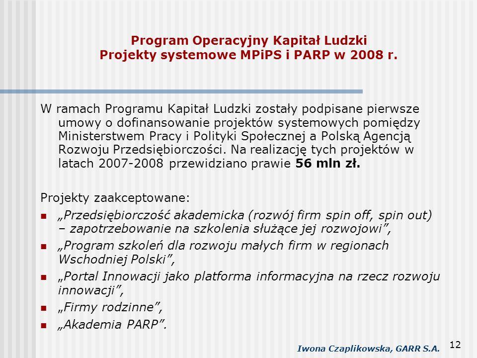 Program Operacyjny Kapitał Ludzki Projekty systemowe MPiPS i PARP w 2008 r.