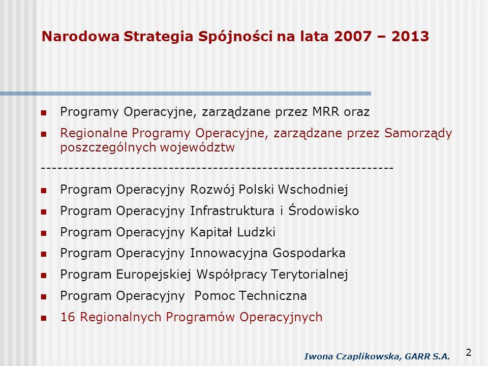 Narodowa Strategia Spójności na lata 2007 – 2013