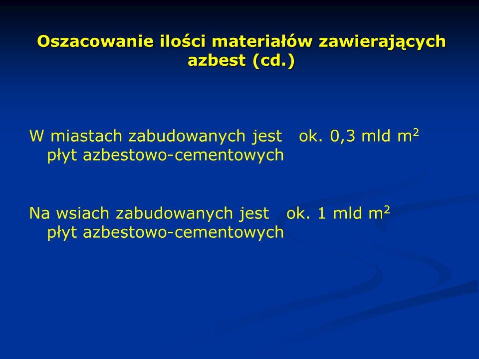 Oszacowanie ilości materiałów zawierających azbest (cd.)