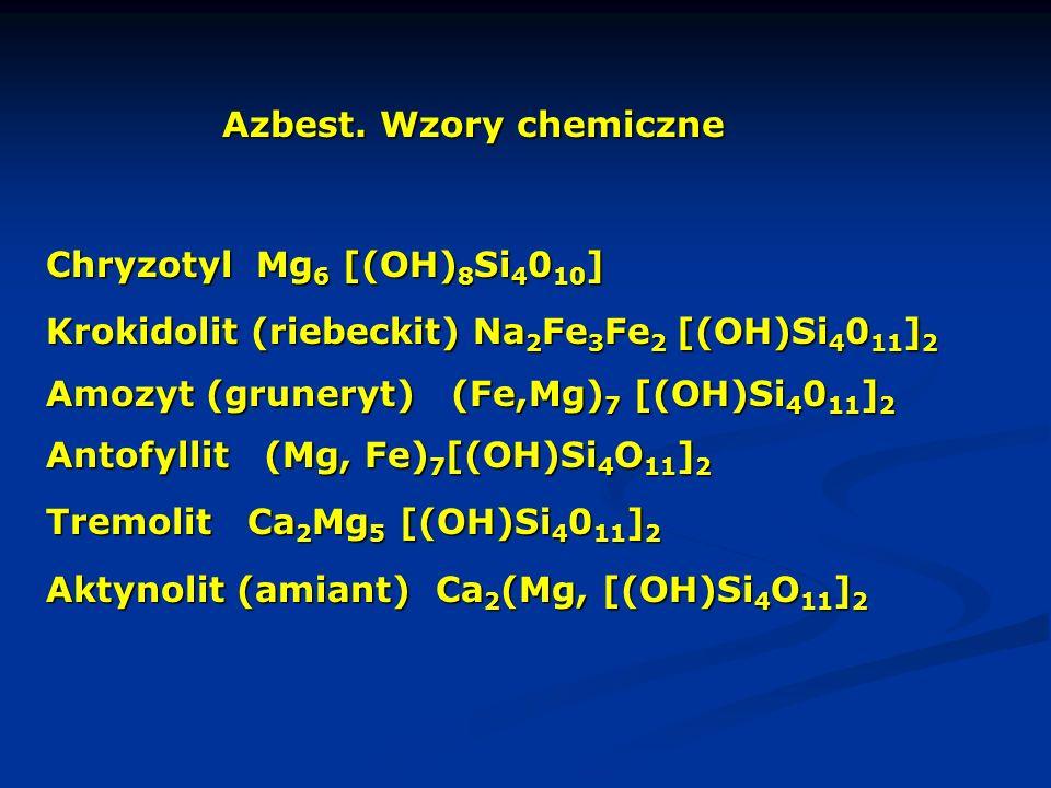 Azbest. Wzory chemiczne