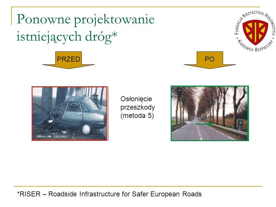 Ponowne projektowanie istniejących dróg*