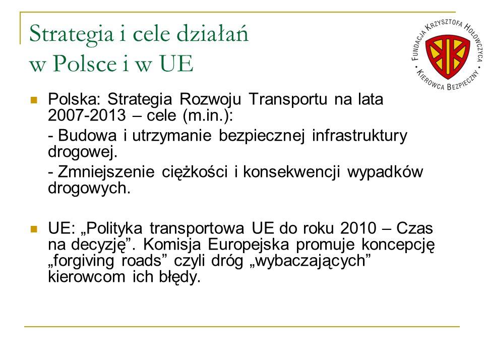 Strategia i cele działań w Polsce i w UE