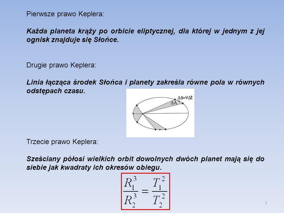 Pierwsze prawo Keplera: