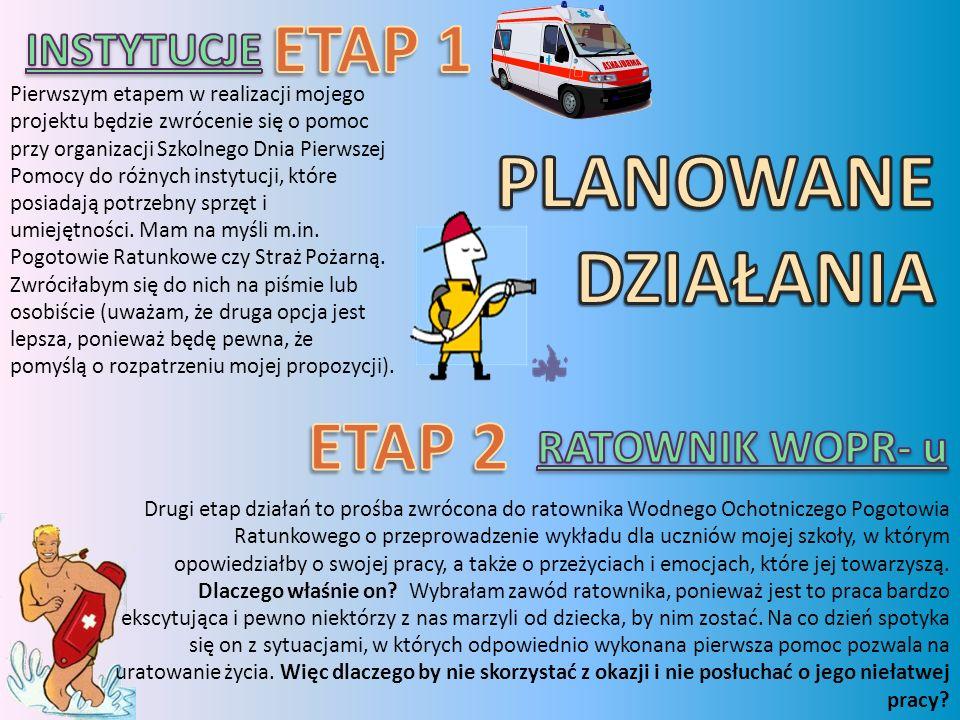 PLANOWANE DZIAŁANIA ETAP 1 ETAP 2 INSTYTUCJE RATOWNIK WOPR- u