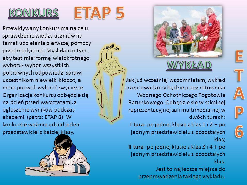ETAP 5 ETAP6 KONKURS WYKŁAD